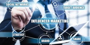 How Influencer Marketing Breaks Traditional Marketing Barriers