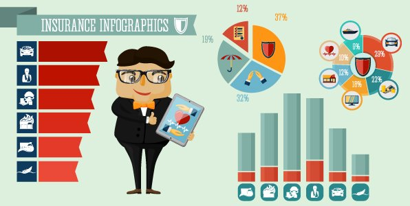 How Infographics Can Improve Your Insurance Agency Marketing