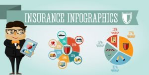 How Can Data Visualization Improve Your Insurance Marketing?