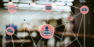 Omnichannel Marketing: What It Means and How It Influences Your Business