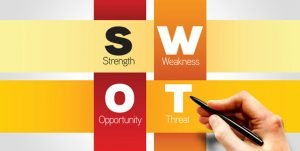 Has Your Agency Done a SWOT Analysis Yet?