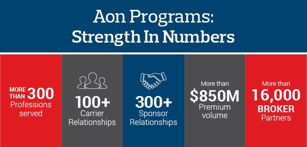 Aon Programs Strength in Numbers